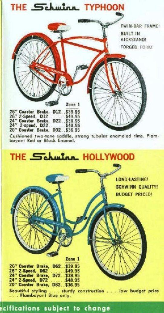 SLDB 1962 Consumer pg 15